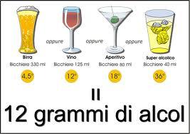 12 grammi di alcol